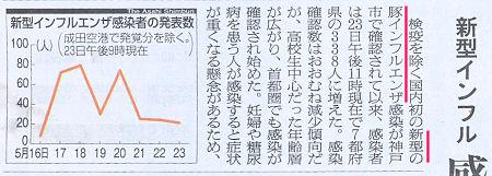 朝日新聞 2009年5月24日朝刊1面