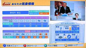 地上波デジタル放送 NHK1 データ の天気予報