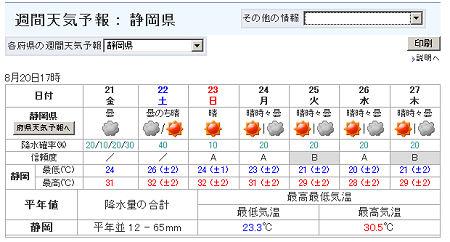 週間天気予報:静岡県 8月20日17時/気象庁