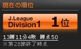 Jリーグ ディビジョン1 第28節 2009年10月4日(日)時点