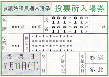 第22回参議院通常選挙