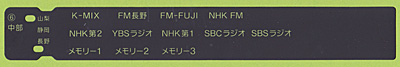 ICF-A101の地域別局名表示カード