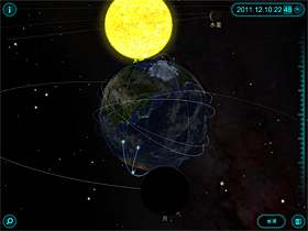 2011.12.10 22:48時点の太陽と地球、月(Solar Walkから引用)