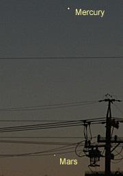 水星と火星 2013.02.11 18:11 静岡市葵区平野部 西の空