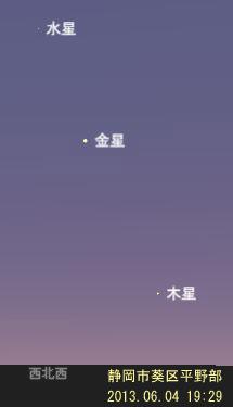 ステラナビゲータ Ver.9 によるシミュレーション