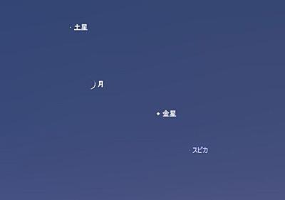 ステラナビゲータ Ver.9でシミュレートした2013.09.09 18:46 静岡市葵区平野部 西の空