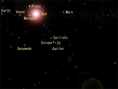 Solar Walk for iPad による 2013.10.12 14:28 の木星とその衛星、太陽、惑星