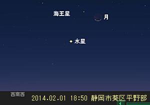 水星 (ステラナビゲータ Ver.9によるシミュレーション)