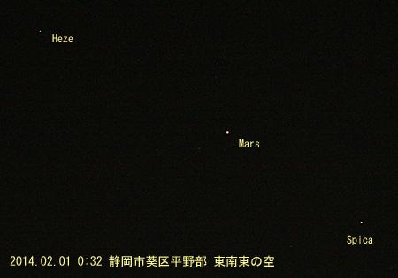 火星とスピカ