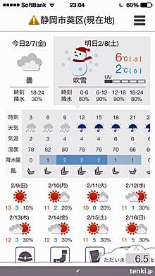 tenki.jpの静岡市葵区の天気予報