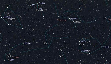 ペルセウス座流星群の放射点 2014.08.13 3:00 静岡市葵区平野部 北東の空(ステラナビゲータ10によるシミレーション)