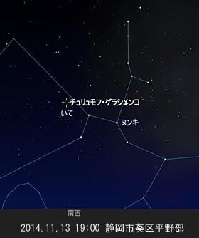 ステラナビゲータ Ver.10によるシミュレーション