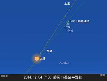 小惑星 1999 JU3の位置(ステラナビゲータ10によるシミュレーション)