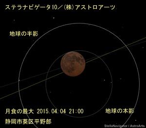 2015/4/4の静岡の皆既月食