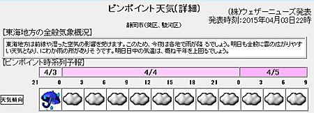静岡県土木総合防災情報 SIPOS-RADARから画像引用