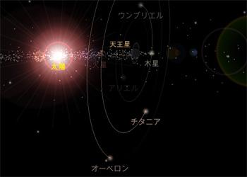 天王星とその衛星のSolar Walkによる2015.06.22 17:29のシミュレート