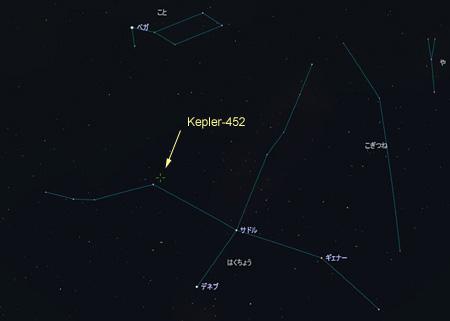 恒星 ケプラー 425の位置 2015.07.24 23:00 静岡市葵区(ステラナビゲータ 10によるシミレーション)<br />