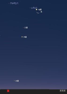 ステラナビゲータによるシミュレーション 2015.10.09 4:58 静岡市