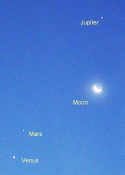 木星、月(月齢 25.1)、火星、金星 2015.11.07 5:42 静岡市葵区平野部 東の空