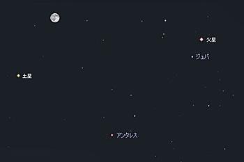 月、火星、土星、アンタレス 2016.05.22 23:00 静岡市葵区平野部 南南東の空 ※ ステラナビゲータによるシミュレーション