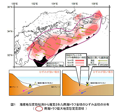 「南海トラフ想定震源域のひずみの分布状態が初めて明らかに (2016.05.24)/海上保安庁」から画像引用