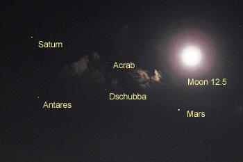 月齢 12.5の月、火星、土星、アンタレス 2016.06.17 23:31 静岡市葵区平野部 南の空