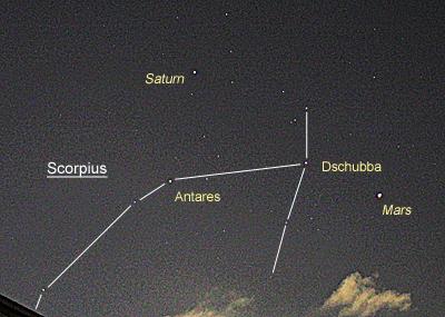 さそり座、土星、火星 2016.07.29 21:10 静岡市葵区平野部 南の空