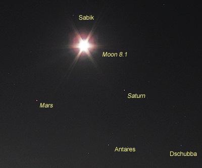 月齢 8.1の月、火星、土星、アンタレス  2016.09.09 19:16 静岡市葵区平野部 南西の空