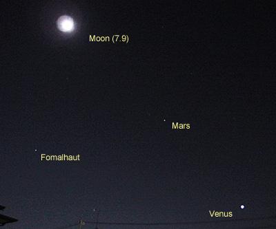 月齢 7.9の月、火星、金星 2016.12.07 17:58 静岡市葵区平野部 南南西の空