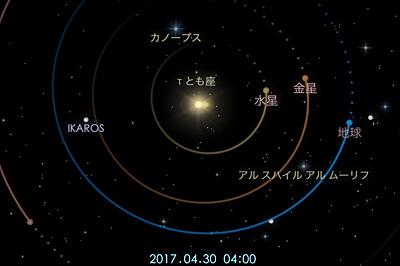 2017.04.30 4:00の地球と金星の位置関係 'Solar Walk 2'によるシミレーション