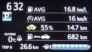 シエンタの車外温度計