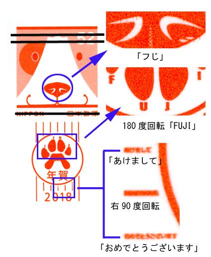 切手の部分の「フじ」、消印の部分の「FUJI」と「あけまして おめでとうございます」のマイクロ文字