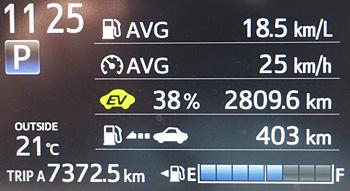 シエンタ ハイブリッドの運転席のモニターの燃費表示
