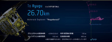 はやぶさ2プロジェクト/JAXA から画像引用 2018.06.24 16:40