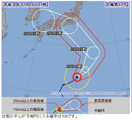 台風第12号 (ジョンダリ)の2018年7月26日21時現在の進路予想/気象庁