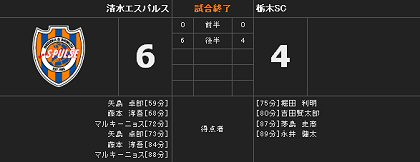 清水エスパルス 3-3(PK 5-4) 明治大学(天皇杯4回戦)