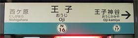 東京地下鉄(東京メトロ) 王子駅 1-2番ホーム(南北線)