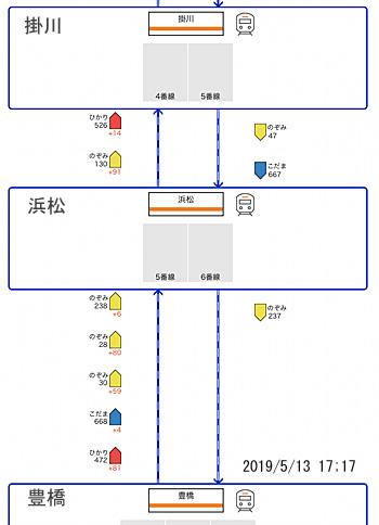 東海道・山陽新幹線の運行状況 ※ JR東海のサイトから引用