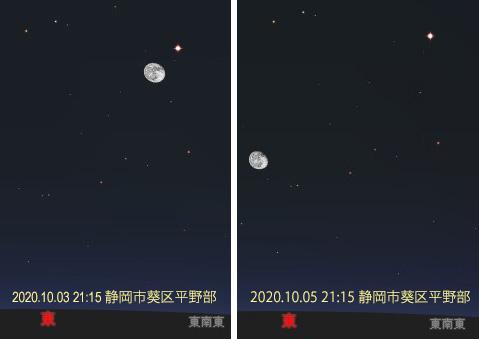 20100502